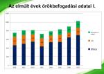 2017-es örökbefogadási statisztika